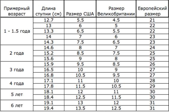 Таблица размеров обуви в различных системах