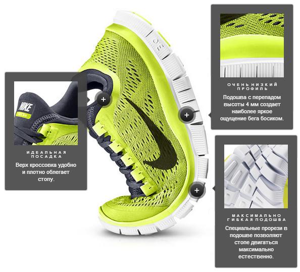 Технологии кроссовок Nike Free Run